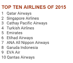 op 10 Airlines 2015 | Review for Family Friednliness| OurGlobetrotters.Net
